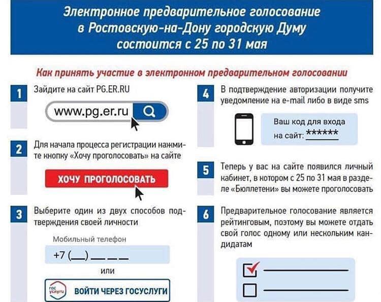Впервые предварительное голосование проходит онлайн