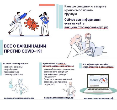 Вся доступная информация о вакцине от новой коронавирусной инфекции